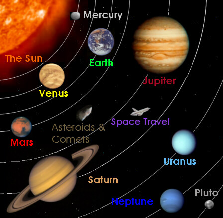 chart for light to all the planets - photo #35